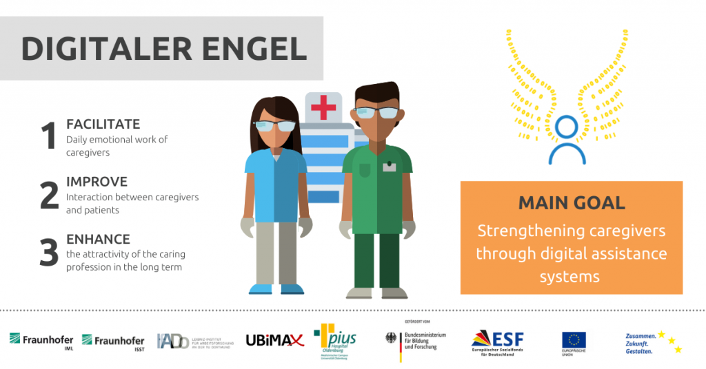 """Graphic which explains the concept of """"Digitaler Engel"""""""